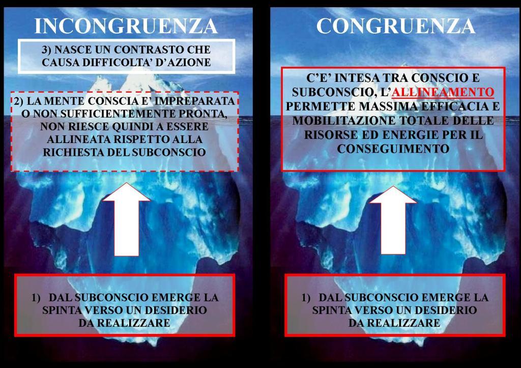 CONGRUENZA3
