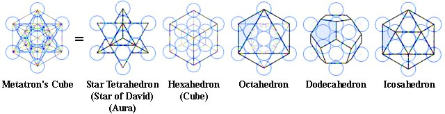 Fruit-of-Life_Platonic-Solids_02