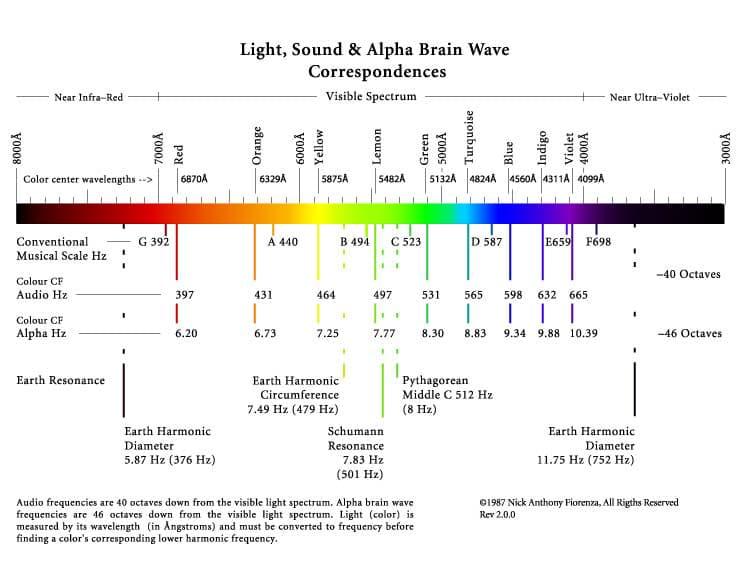 light_correspond_2_1