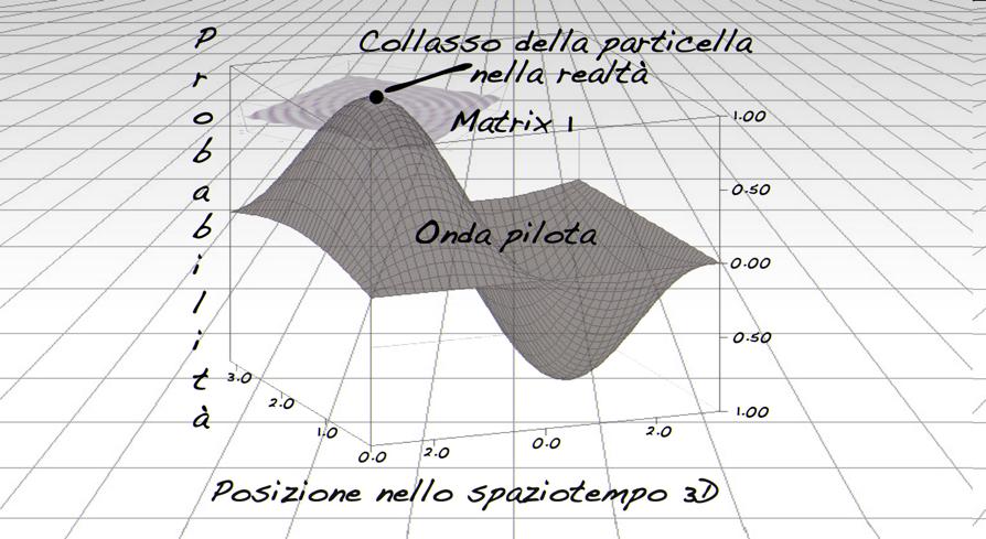 collasso_particella_realta_02